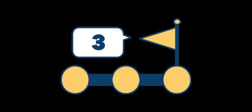 【前提知識】ブログを始めるために最低限必要なもの3つ