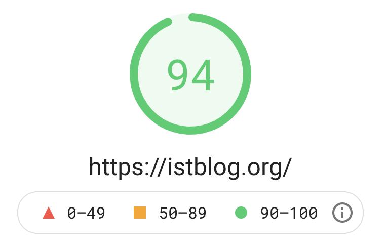 ブログの表示速度